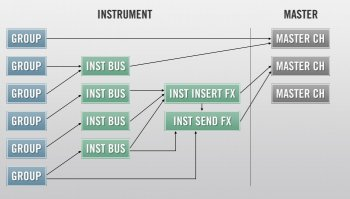 Native_Instruments_Kontakt_5_instruments_bus